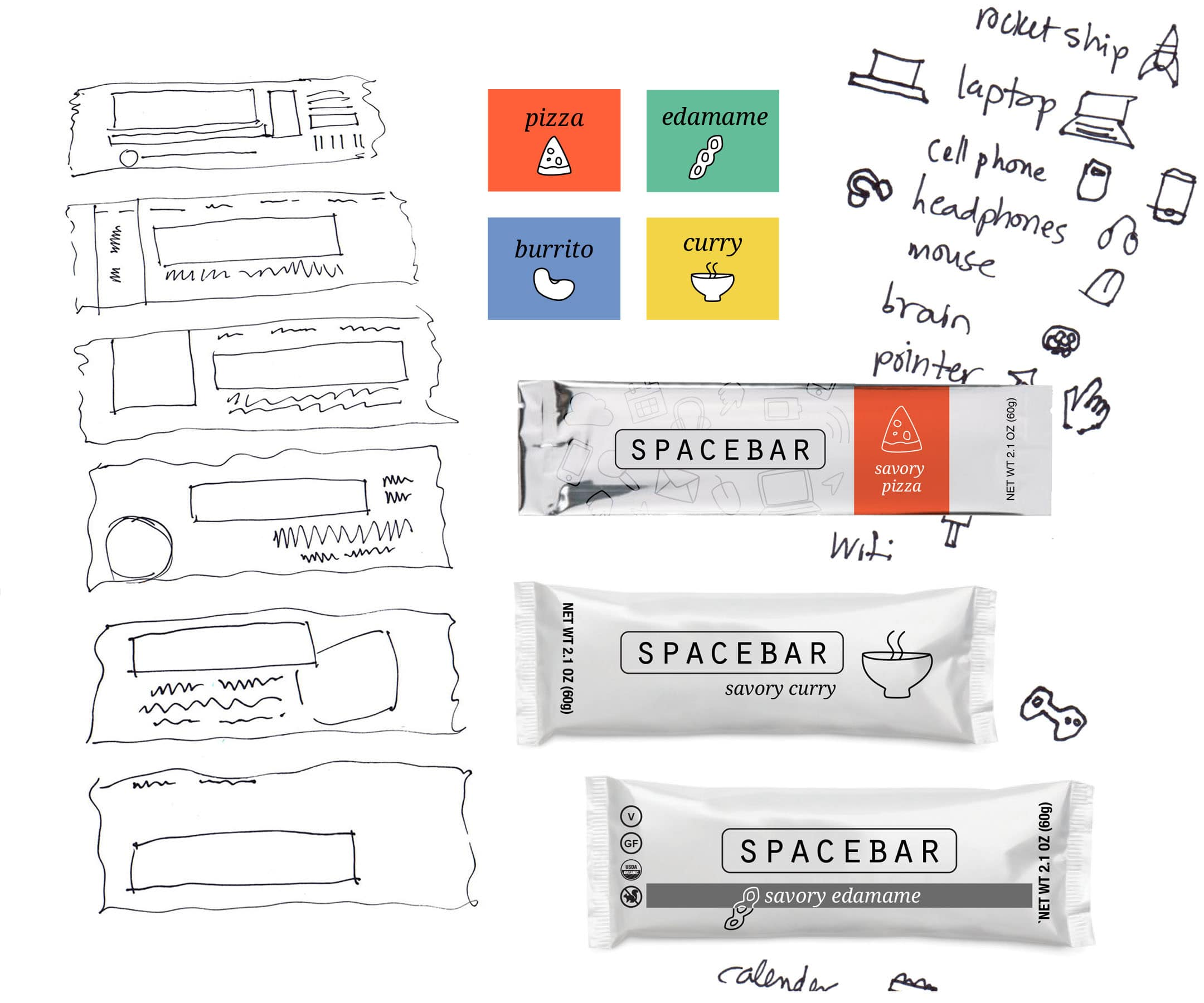 sketches and mockups of packaging ideas